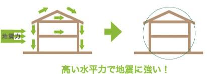 R+ - コピー